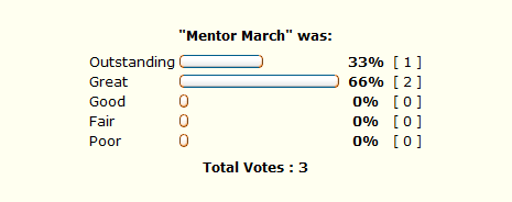 Final Poll Results